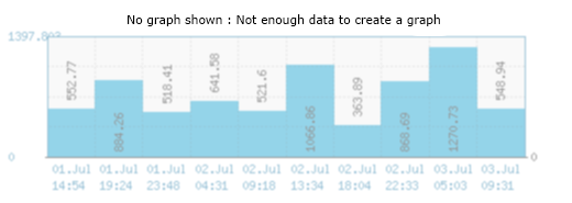 Tape.tv server report and response time