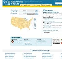 apartmentratings.com screenshot