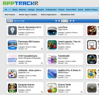 apptrackr.cd screenshot
