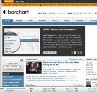 barchart.com screenshot
