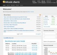 bitcoincharts.com screenshot