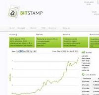 bitstamp.net screenshot