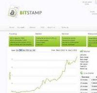 Bitstamp.Net