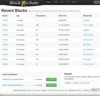 blockchain.info screenshot