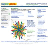 bluedart.com screenshot