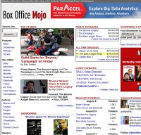 boxofficemojo.com screenshot
