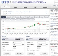 btc-e.com screenshot
