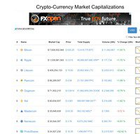 coinmarketcap.com screenshot