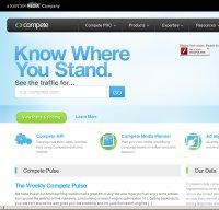 compete.com screenshot
