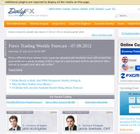 dailyfx.com screenshot