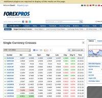 forexpros.com screenshot