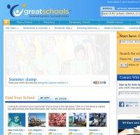 greatschools.org screenshot