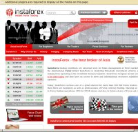 instaforex.com screenshot