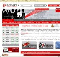 instaforex.com screenshot