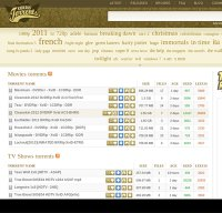 Kickass to - Is KickassTorrents Down Right Now?