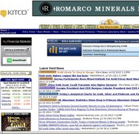 kitco.com screenshot