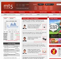 mt5.com screenshot