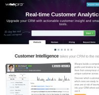 woopra.com screenshot
